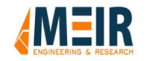 MEIR ENGINEERING & RESEARCH LTD